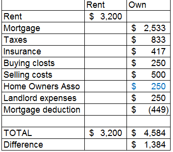 Can I use my 401k for down payment on a house? - Quora