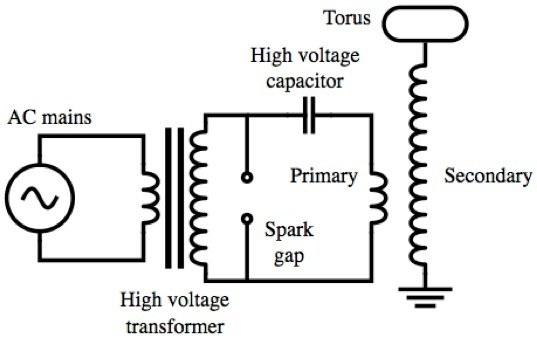 tesla energy generator diagram