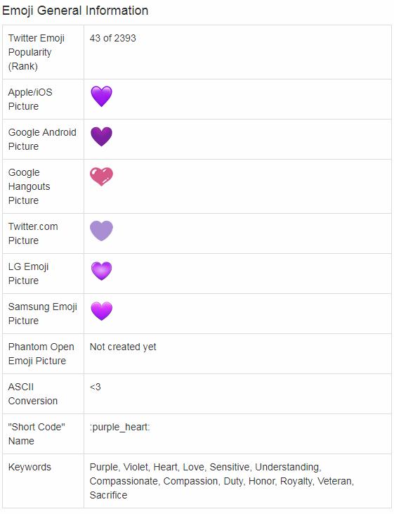 purple heart emoji meaning