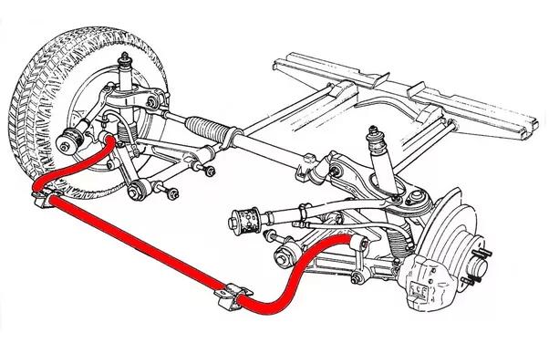 96 vw jetta Diagrama del motor