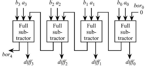 block diagram of four bit substrator