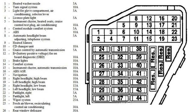 1999 vw golf fuse box diagram