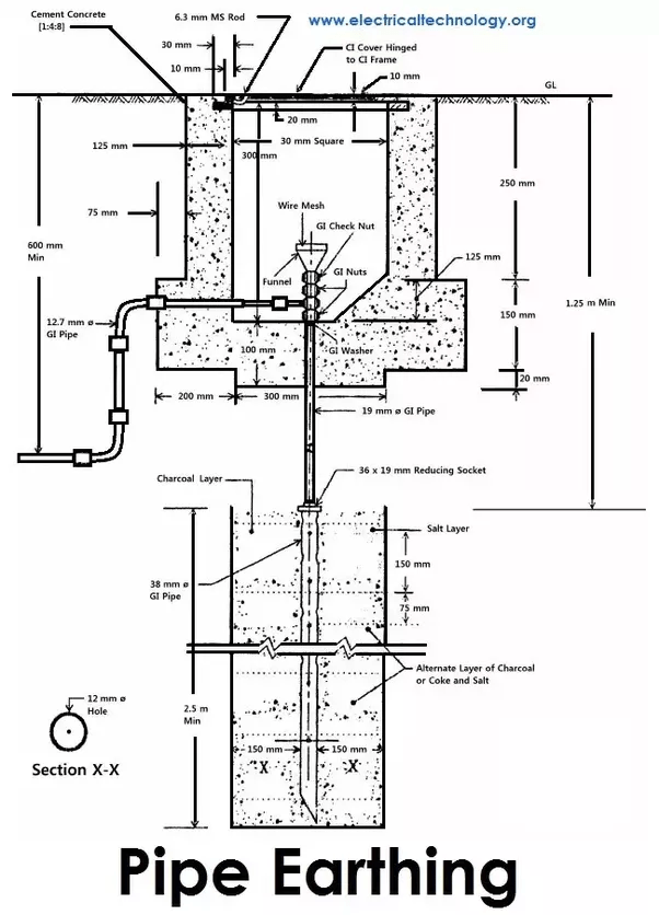 domestic electrical wiring diagram in india