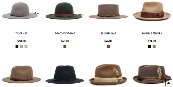 Should Women Wear Top Hats Quora
