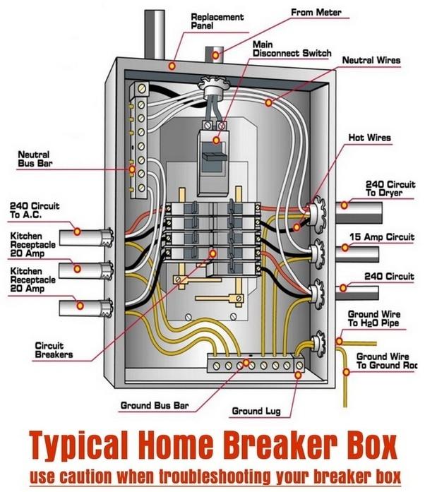 panel breaker box wiring diagram philippine electrical