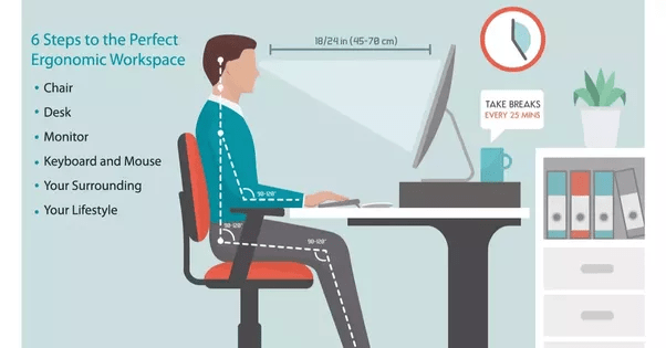 Which Is The Best Position To Sit While Working In Front