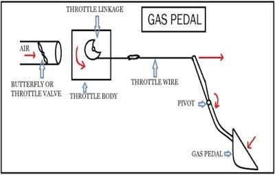 2002 nissan sentra 1 8 wiring diagram