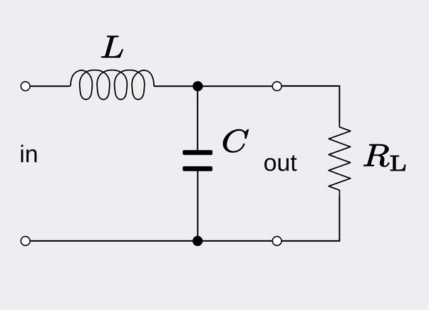 shunt capacitor filter