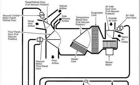 modern hvac system diagram