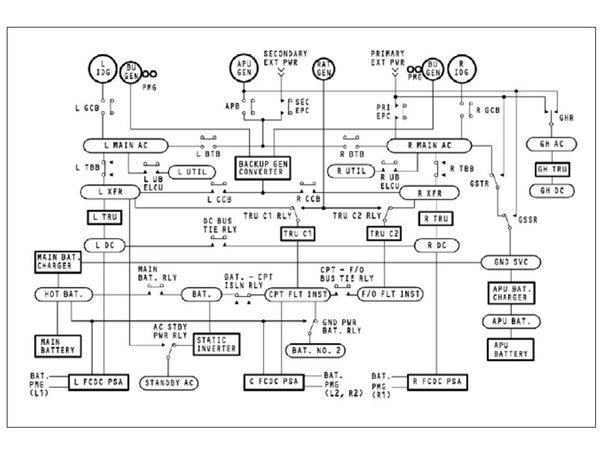 fly by wire schematic boeing