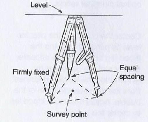 three way switch leg