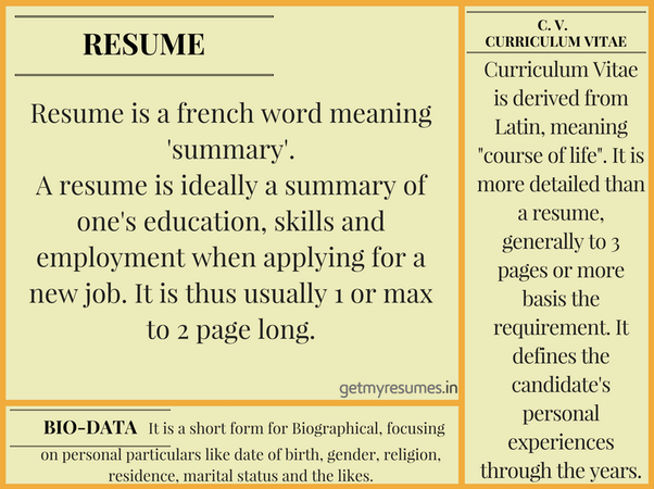 difference between resume and cv quora