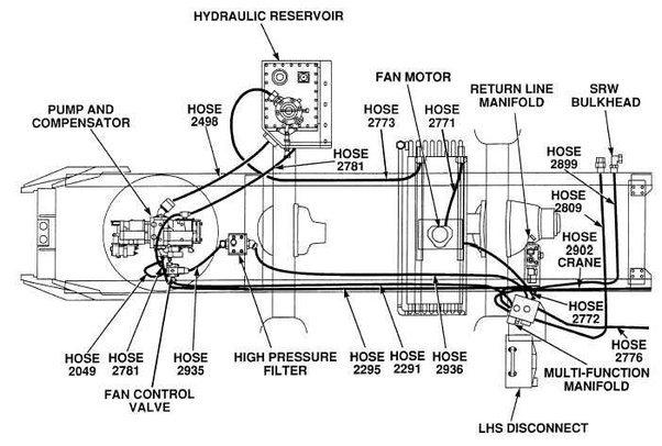 tractor hydraulics diagram