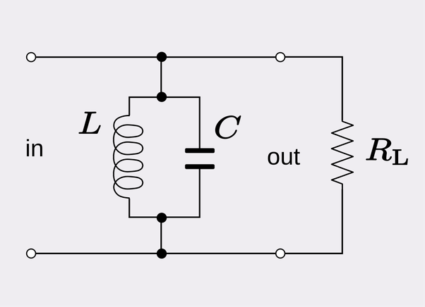how does the oscillator in this circuit work a tank circuit can t