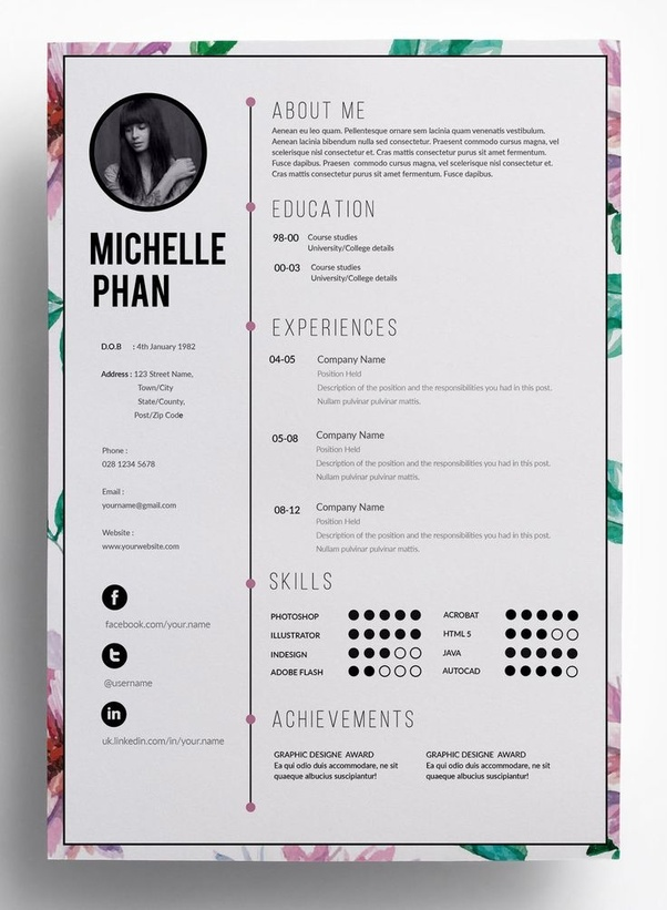 industrial design cv sample