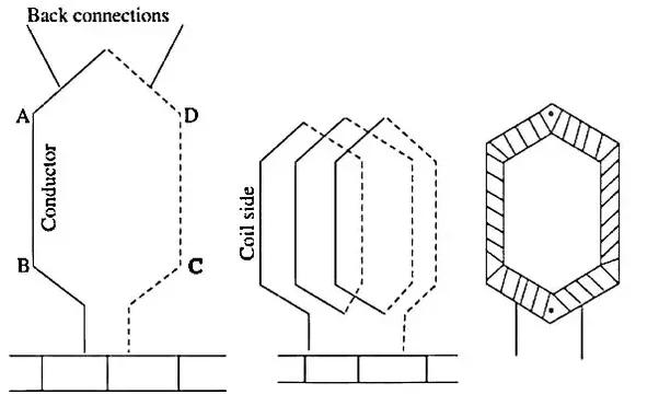 Armature Coil Diagram