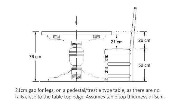 What Is The Standard Height Of A Dining Table Quora