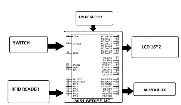rfid block diagram