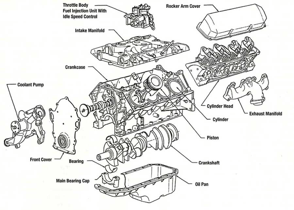 automobile electrical engine diagram