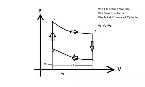 a diagram for cylinder volume