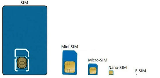 Vodafone Simkaart What Is An E-sim, And Is It Available In India? - Quora