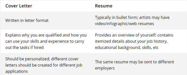 resume job application difference