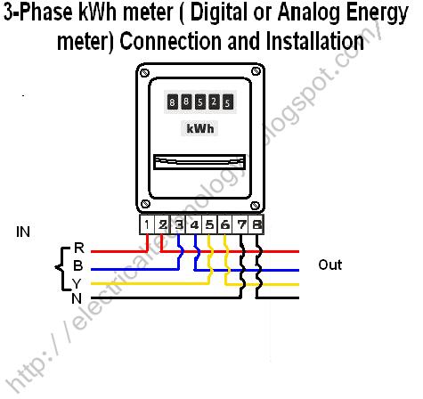 wiring diagram kwh meter 3 phase