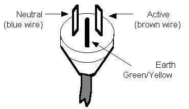 electrical plug diagram australia