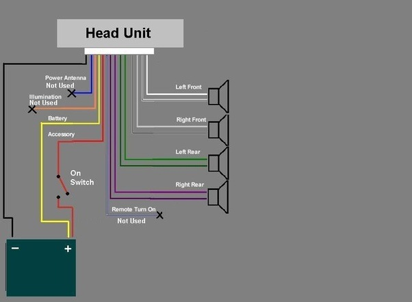 wiring diagram for a car radio