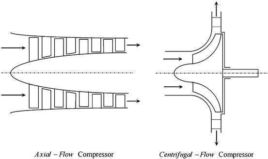 fixed piston engine diagram