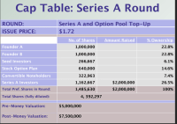 What is an example of a cap table? - Quora