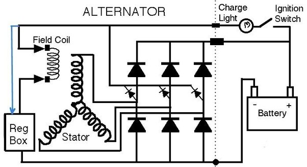 how does an alternator work diagram