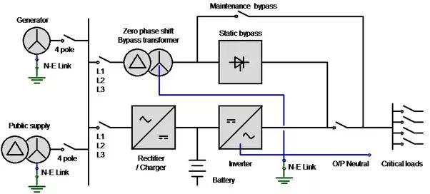 solar inverter circuit diagram ppt