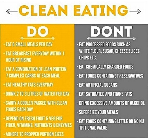 Food to avoid to lose weight ltt here are some things you should avoid while trying to lose weight ccuart Images