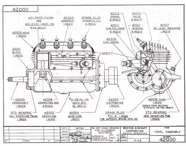 mechanical engineering diagram symbols