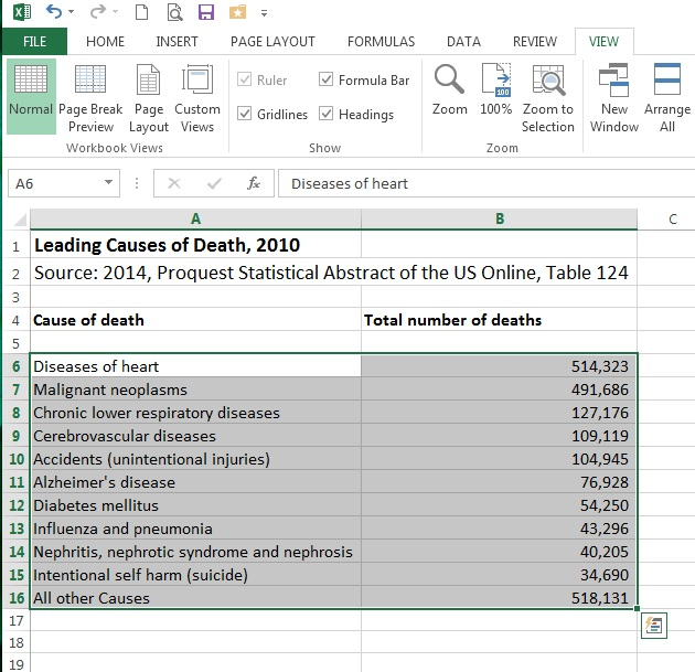 Creating Graphs in Excel 2013
