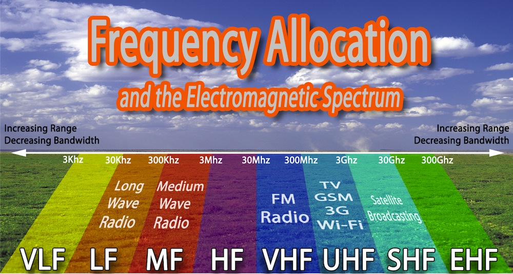 Free Frequency Allocations Handbook