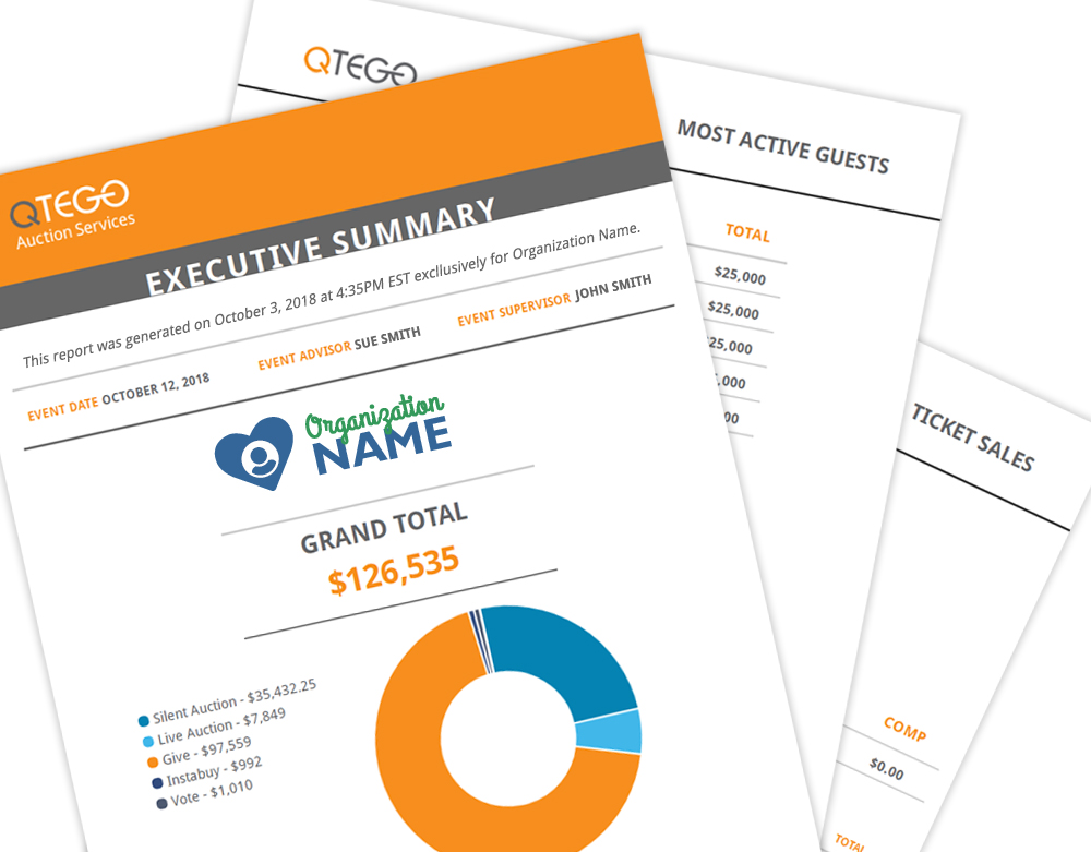 Auction Fundraising Results with Awesome Executive Reporting Qtego