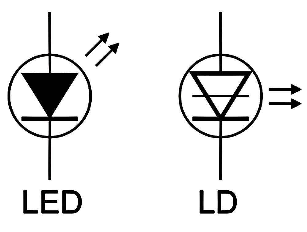 led schematic symbol led laser diodes