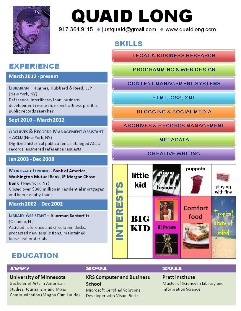 resume skills list service resume resume skills list a list of soft skills general resume appropriate skills visual resume quaid long