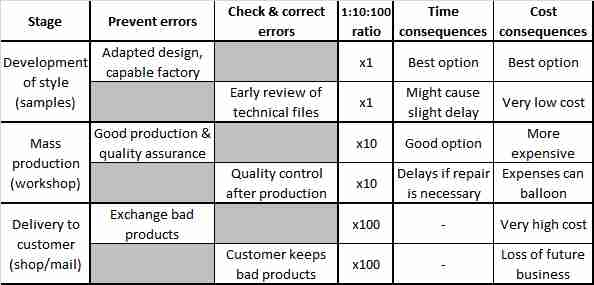 What is a Quality Inspection? - QualityInspectionorg