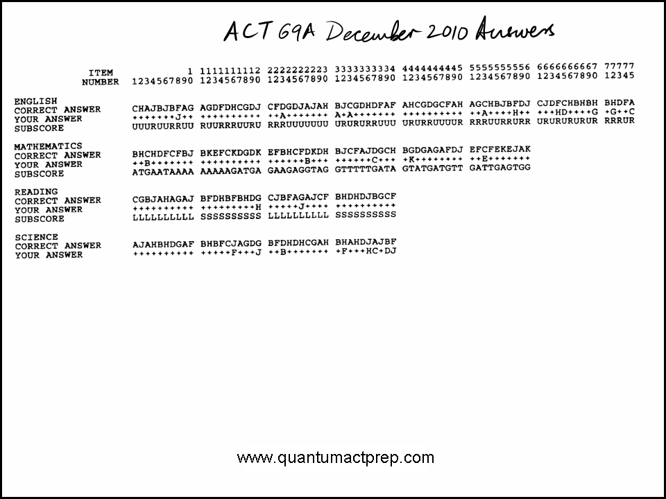 act 61d sample answers