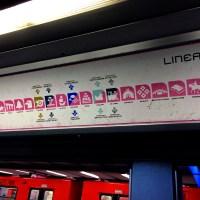 O Metrô da Cidade do México