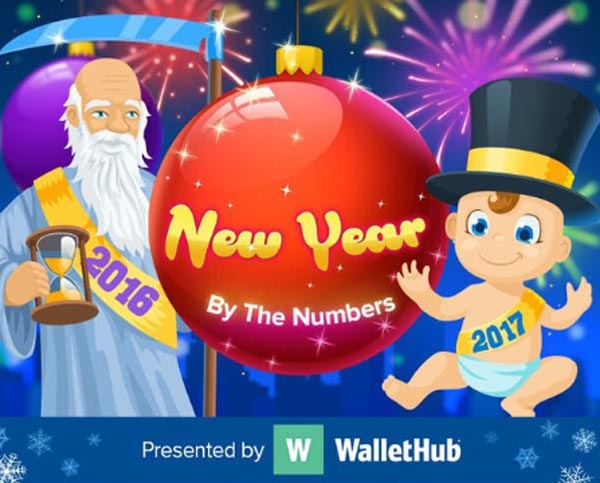 NEW YEAR BY THE NUMBERS AND MORE…