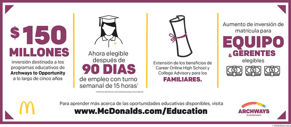 McD-Diploma-032218-2_SPA
