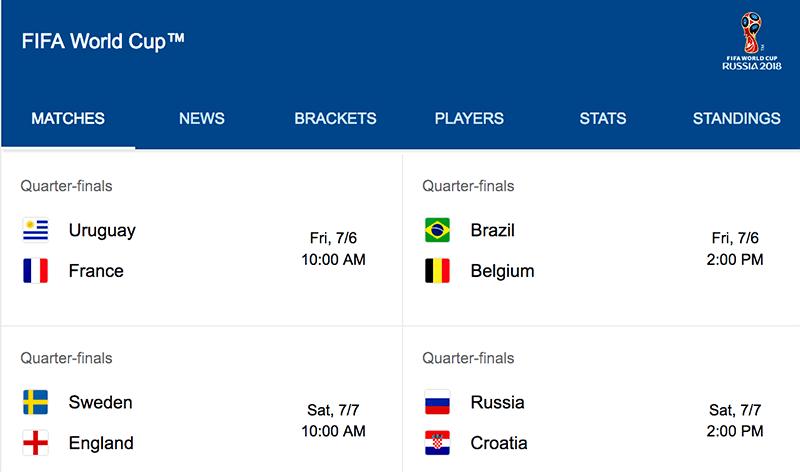 Cuartos de final copa mundo 2018
