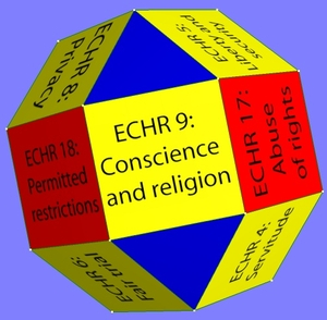 Freedom of Religion is protected under Article 9 of the European of Human Rights