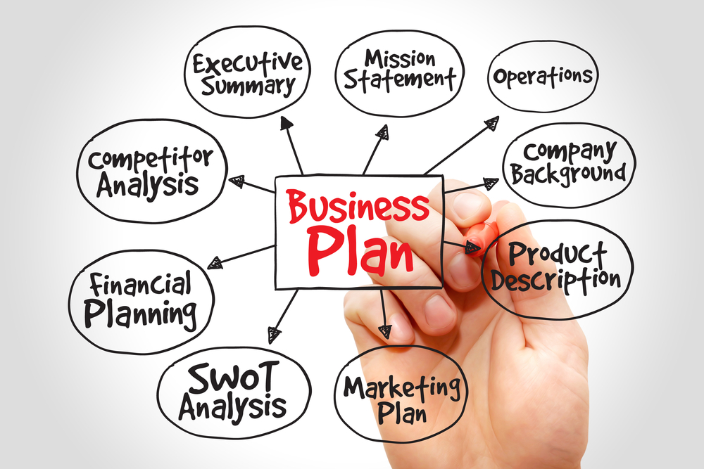 How to Deliver a Winning Startup Business Plan - QuestFusion