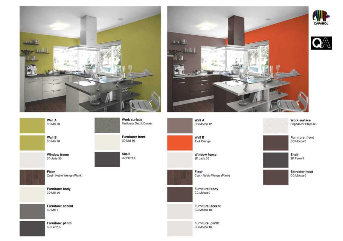 Scegliere il colore giusto per le pareti. - questioni di arredamento