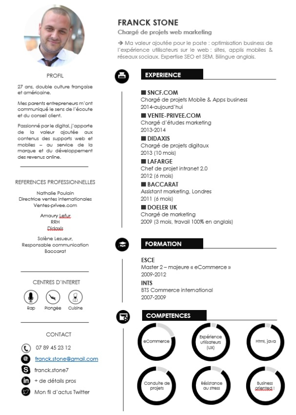 competences sur un cv communication